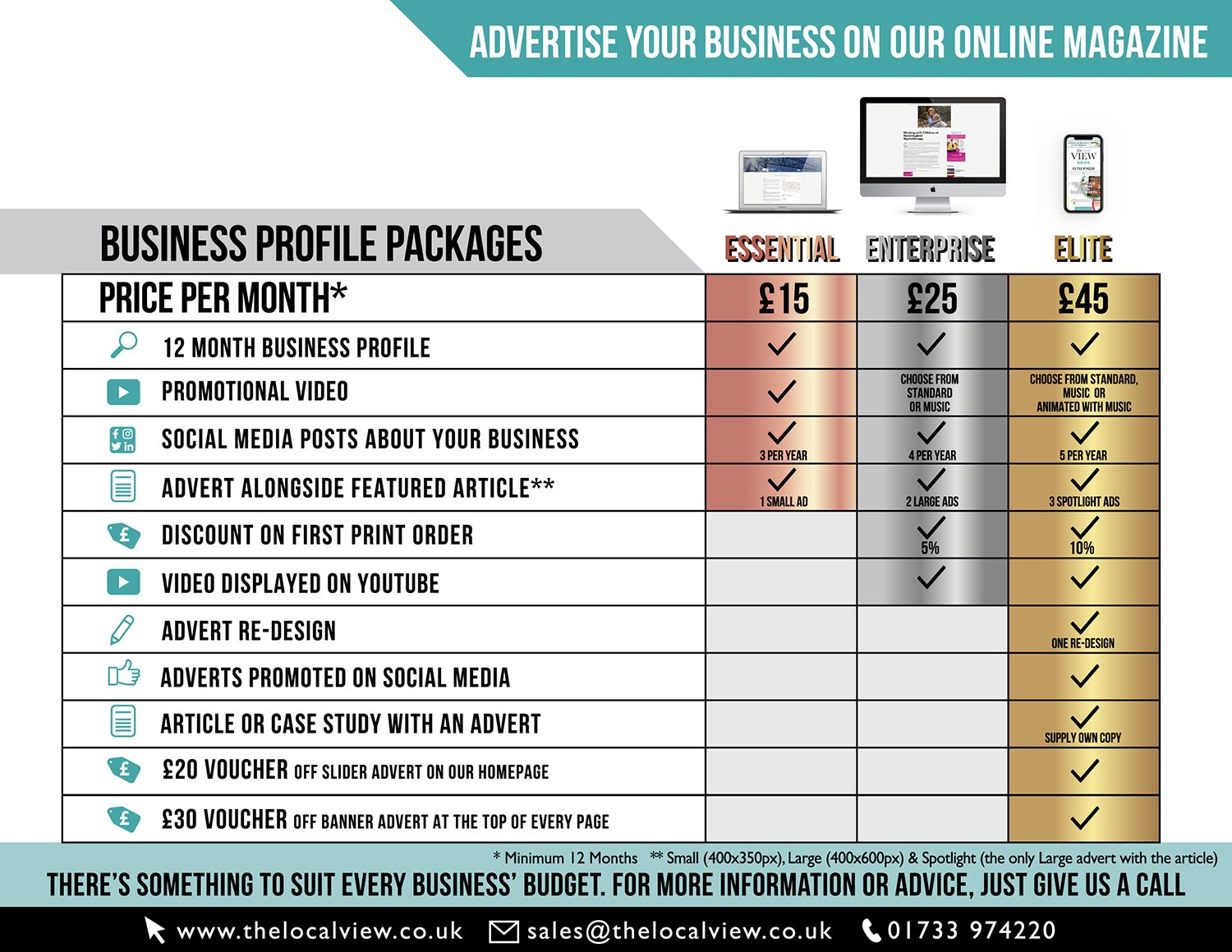 The Local View Business Profile Packages